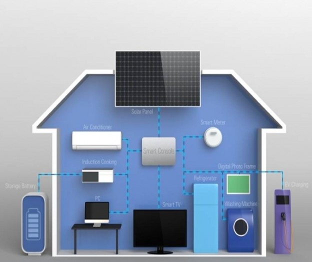The Smart Home Framework (SHF) Is A Software Framework Aimed To Simplify  And Speed Up The Modelling Of Smart Infrastructure (i.e., Smart Home, ...
